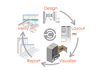 connectCAD is a software add-on to the Vectorworks platform