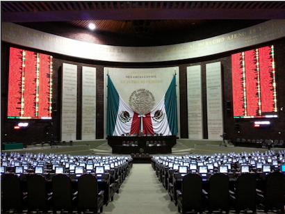 Mexico House of Representatives