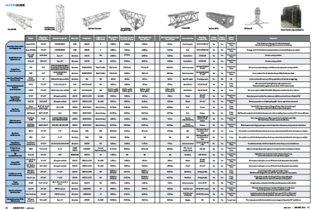 PLSN January 2015 Buyers Guide - Truss Products