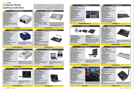 Computer-Based Lighting Controllers