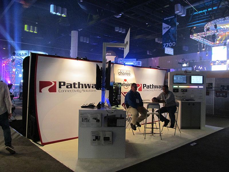 Pathway Connectivity